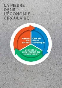 couvPlaquette_La+Pierre+dans++l+Economie+Circulaire_UNICEM+RA_2016