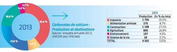r1-syn_carbonate-de-calcium-2013
