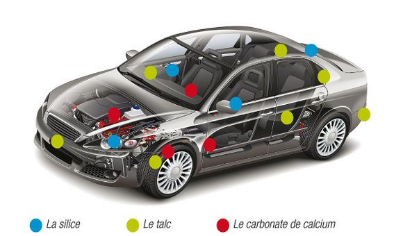 R2-MAT-APPLI-IND-voiture